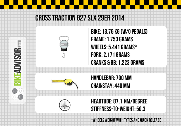 cross_traction_g27_slx_29er_2014_technical_data