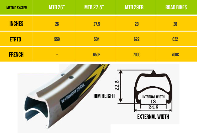 the complete bicycle tire size guide rh bike advisor com